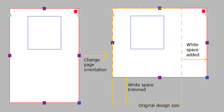 Change page orientation when the contents fits on a single sheet in the new orientation