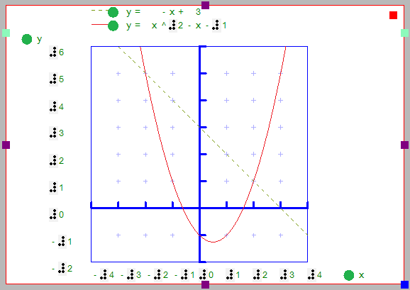 Graph in TactileView